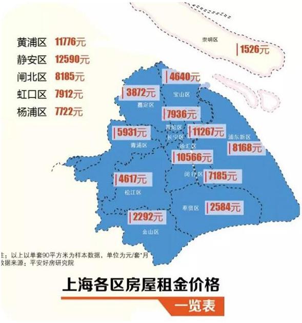"""15个热点城市""""租金地图"""":北上深杭领跑合肥垫底"""